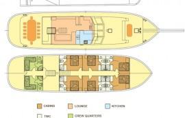 gulet-aurum-layout1a